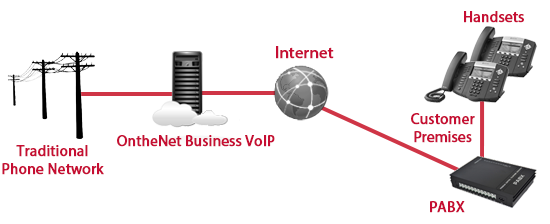 bvoip1